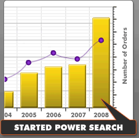 website search - increase conversion rate